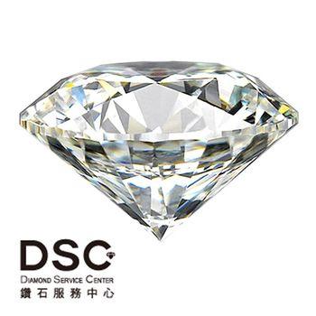 DSC 裸鑽GIA 1.05ct  E/VVS1/3EX -預購