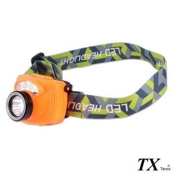 特林TX 美國CREE XPE Q5感應式頭燈(LL-6642)
