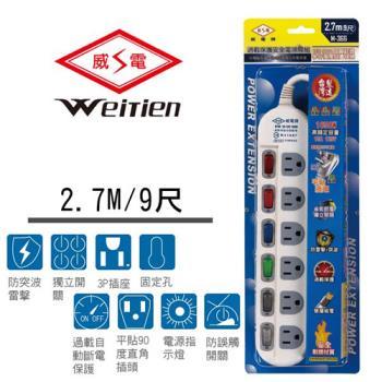 威電牌 3孔6開6插電源延長線 15A 9尺 M-366-9