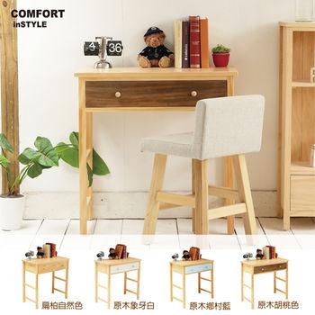 CiS [自然行] 實木家具 多機能書桌/兩用桌W80cm(原木胡桃色)