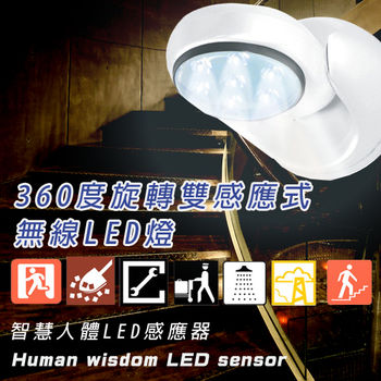 360度旋轉感應無線LED燈(智慧人體感應燈)-MIT