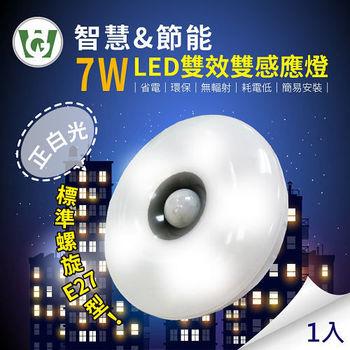 【U want】7W大照明LED 雙效雙感應燈(標準螺旋型)(正白光)