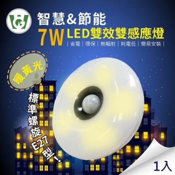 【U want】7W大照明LED 雙效雙感應燈(標準螺旋型)(暖黃光)