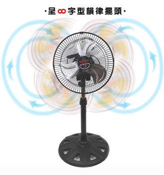 【金展輝】廣角對流360度循環涼風扇(12吋)