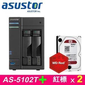 [新品上市] ASUSTOR華芸 AS-5102T 2Bay網路儲存伺服器+WD 6TB(3T*2顆) NAS硬碟(WD30EFRX)
