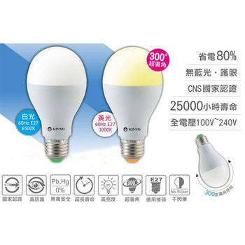 【KINYO】5W白光LED超廣角E27省電燈泡(HLED-5W)