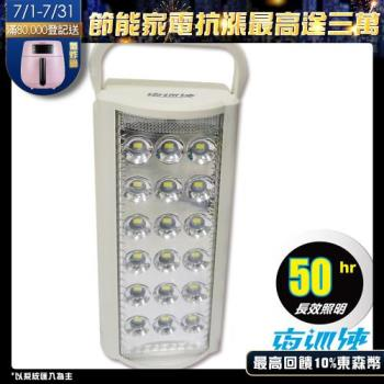 【太星電工】夜巡俠超亮LED充電式照明燈 IF600