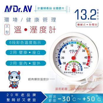 【Dr.AV】大螢幕環境健康管理 溫濕度計(GM-3050)