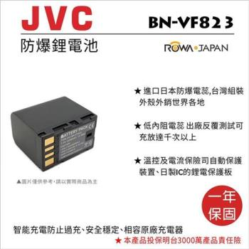 ROWA 樂華 FOR JVC BN-VF823U BNVF823U 電池