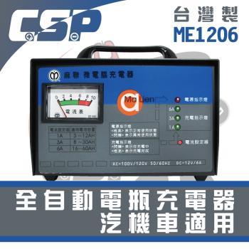 【進煌】全自動汽機車電池充電器(ME1206)
