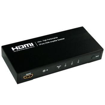 三進一出HDMI切換器(HMSW301SM)