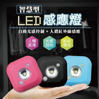 智慧型LED感應燈