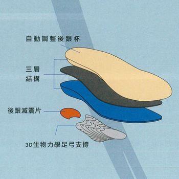 【樂齡網】FOOTDISC富足康 - 糖尿病減壓款醫療級鞋墊