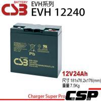 CSB EVH12240 12V24AH   高性能密閉閥調式鉛酸電池