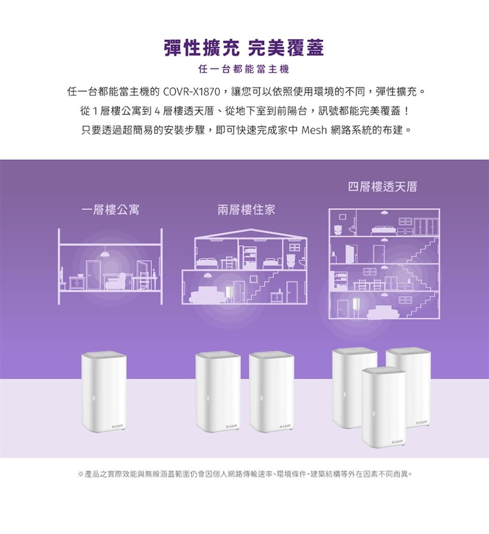 【台中自取】全新D-Link COVR-X1870 AX1800雙頻Mesh Wi-Fi無線路由器/單顆