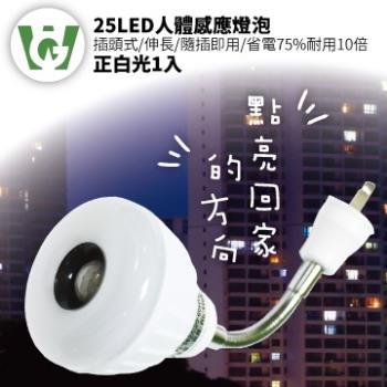 25LED可彎插頭型感應燈泡(正白光)