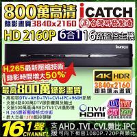 【KINGNET】可取 H.265 800萬 16路監控主機 2160P AHD TVI DTV 監視器DVR