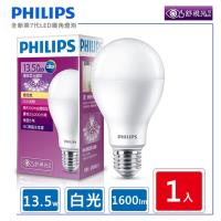 【飛利浦 PHILIPS】LED廣角燈泡 13.5W 白光 1600流明 6500K 全電白