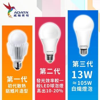 ADATA 威剛 13W CNS認證球泡 大廣角 高流明 LED燈泡 (24入白黃任選)