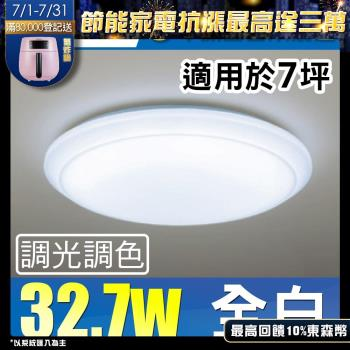 Panasonic 國際牌 LED (第四代) 調光調色遙控燈 LGC51101A09 全白燈罩 32.7W 110V