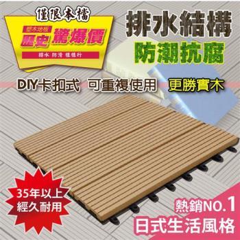 家適帝-頂級抗腐仿實木防滑防火塑木地板  15片0.4坪