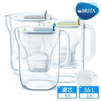 德國BRITA Style 3.6L純淨濾水壺+4入MAXTRA Plus濾芯(共5芯)