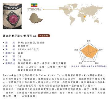 衣索比亞西達摩桃子甜心桃可可G1 (咖啡生豆)