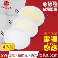 TOYAMA特亞馬 5W超薄LED雷達微波感應崁燈 挖孔尺寸9.5cm 4入組