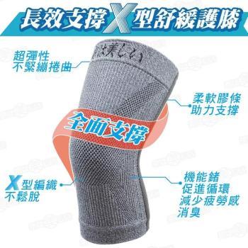 【京美】長效支撐X型舒緩護膝*1 + X銀纖維極塑護腰*1