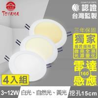 TOYAMA特亞馬 3~12W超薄LED雷達微波感應崁燈 微亮全亮型 挖孔尺寸15cm 4入組 (黃光、白光、自然光)