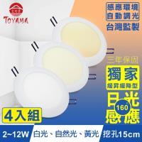 TOYAMA特亞馬 2~12W超薄LED日光感應自動調光節能崁燈 挖孔尺寸15cm 4入組(黃光、白光、自然光)