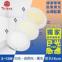 TOYAMA特亞馬 2~12W超薄LED日光感應自動調光節能崁燈 挖孔尺寸15cm (黃光、白光、自然光)