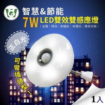7W大照明LED 雙效雙感應燈(可彎插頭型)(正白光)