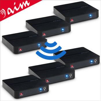 aim 2.4G遠距無線音源傳輸接收3x3矩陣套件組