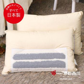 【京都西川】碳管釋壓枕/低反發枕/枕頭/枕心-43X63cm (1入)