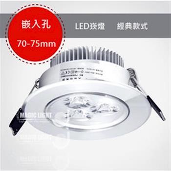 【光的魔法師 Magic Light】LED嵌燈 服裝店 背景牆燈LED燈 全套 含變壓器 70-75mm
