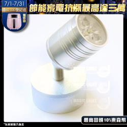 【光的魔法師 Magic Light】LED明裝投射燈座 展場超人氣LED燈具 背景牆燈 大底座