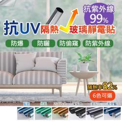 防紫外線抗UV隔熱玻璃貼(2入)