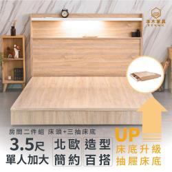艾拉菈 北歐插座LED燈房間二件組收納升級款-單大3.5尺 床頭+三抽收納底