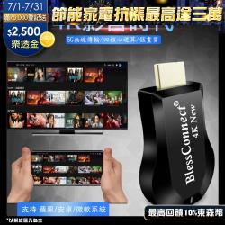 【4K New影音真享樂】四核心BlessConnect雙頻5G全自動無線HDMI影音鏡像器(送4大好禮)