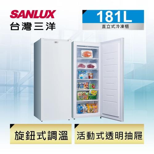福利品SANLUX