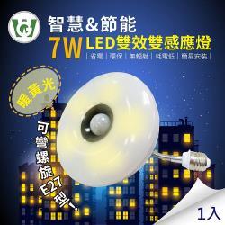 7W大照明LED 雙效雙感應燈(可彎螺旋型)(暖黃光)