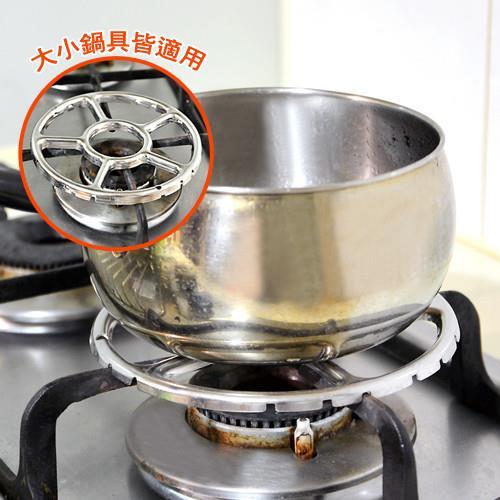 白鐵萬用子母瓦斯爐架隔熱墊(2入)